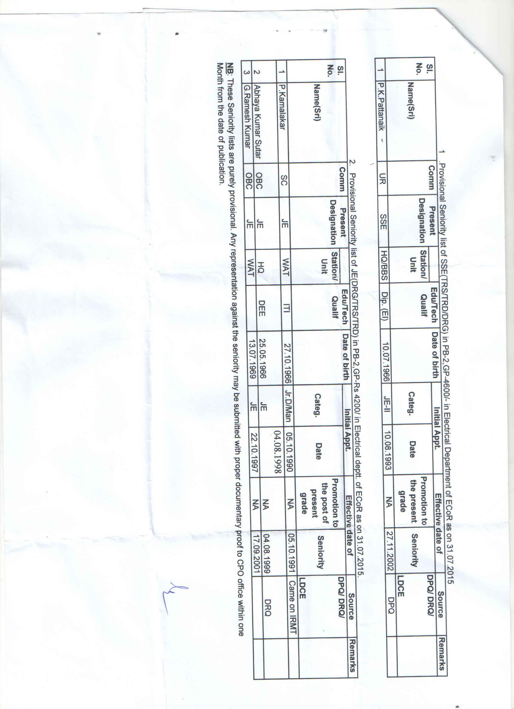 East coast railway khurda division tenders dating